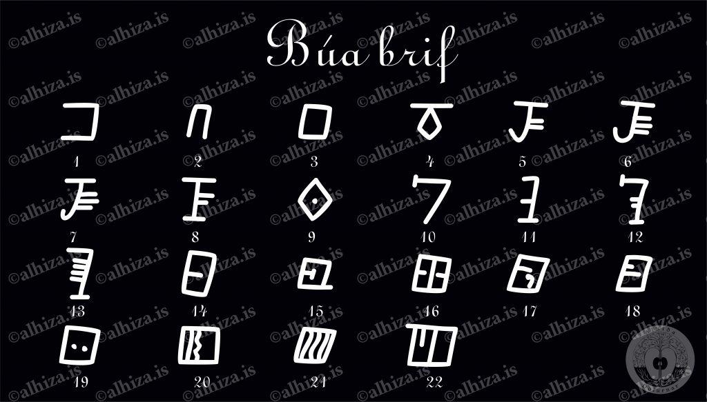 Búa brif -Литеры творения