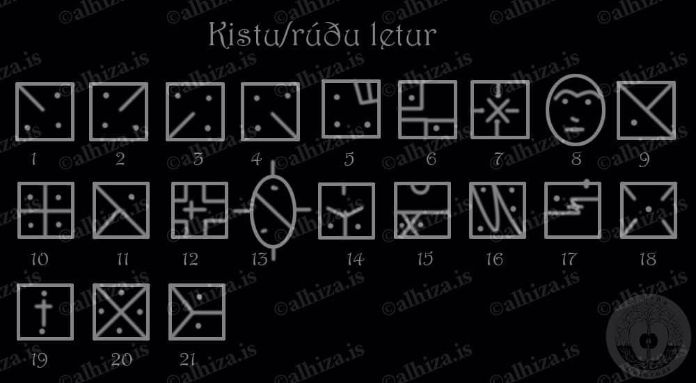 Kistu letur - Литеры шкатулок (литеры городских окон)