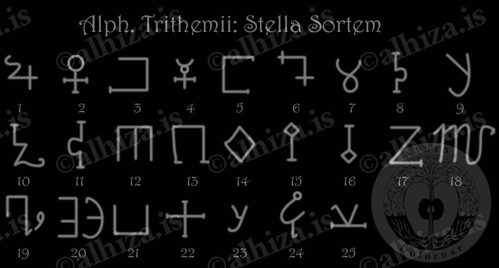 Alph. Trithemii: Stella Sortem - Звездные жребии
