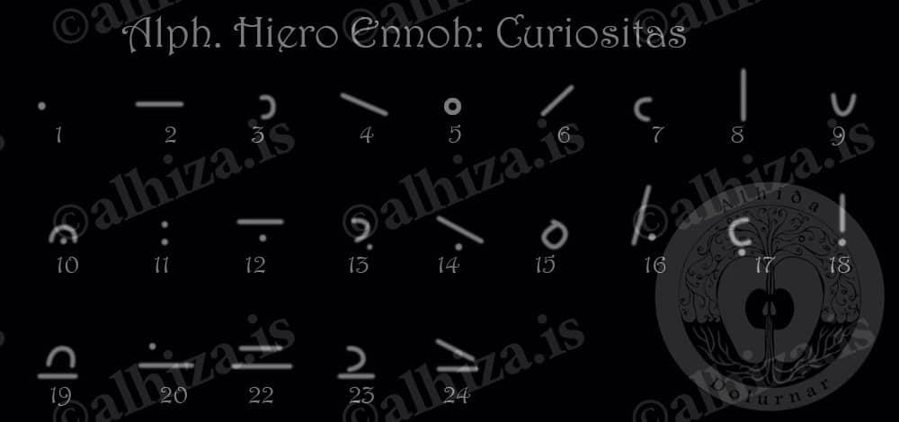 Алфавит Эноха: Curiositas - Курьезы