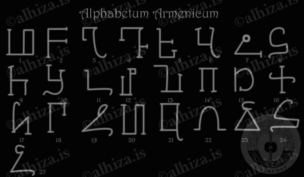 Alphabetum Armenicum - Армянский алфавит